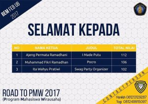 (Indonesia) Selamat! Tiga Tim JM FEBUB Lolos PMW 2017 FEB UB